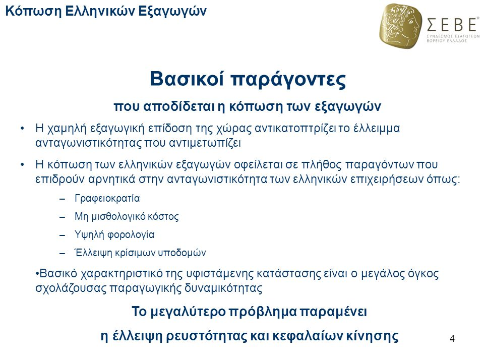 Βασικοί παράγοντες Κόπωση Ελληνικών Εξαγωγών