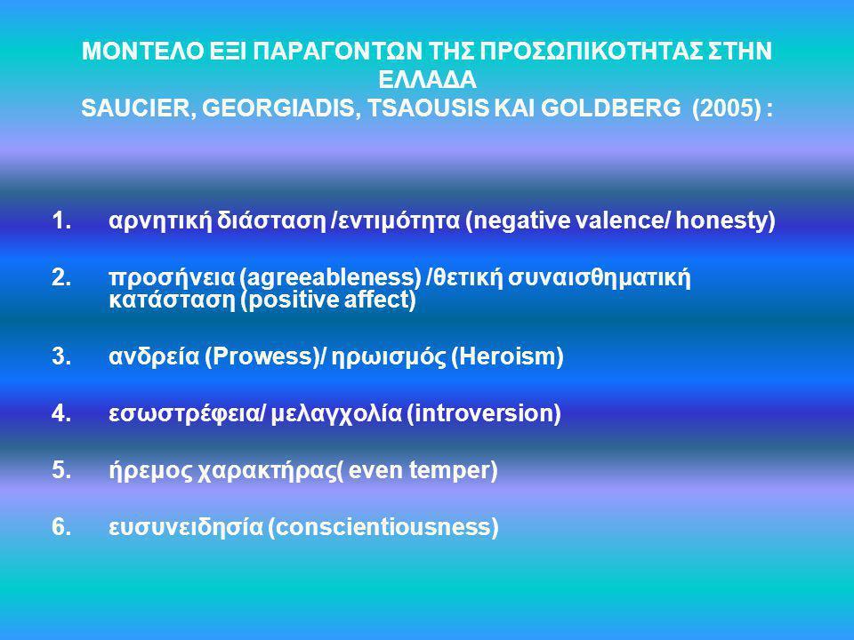 ΜΟΝΤΕΛΟ ΕΞΙ ΠΑΡΑΓΟΝΤΩΝ ΤΗΣ ΠΡΟΣΩΠΙΚΟΤΗΤΑΣ ΣΤΗΝ ΕΛΛΑΔΑ SAUCIER, GEORGIADIS, ΤSAOUSIS ΚΑΙ GOLDBERG (2005) :