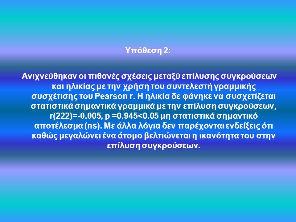 Υπόθεση 2: