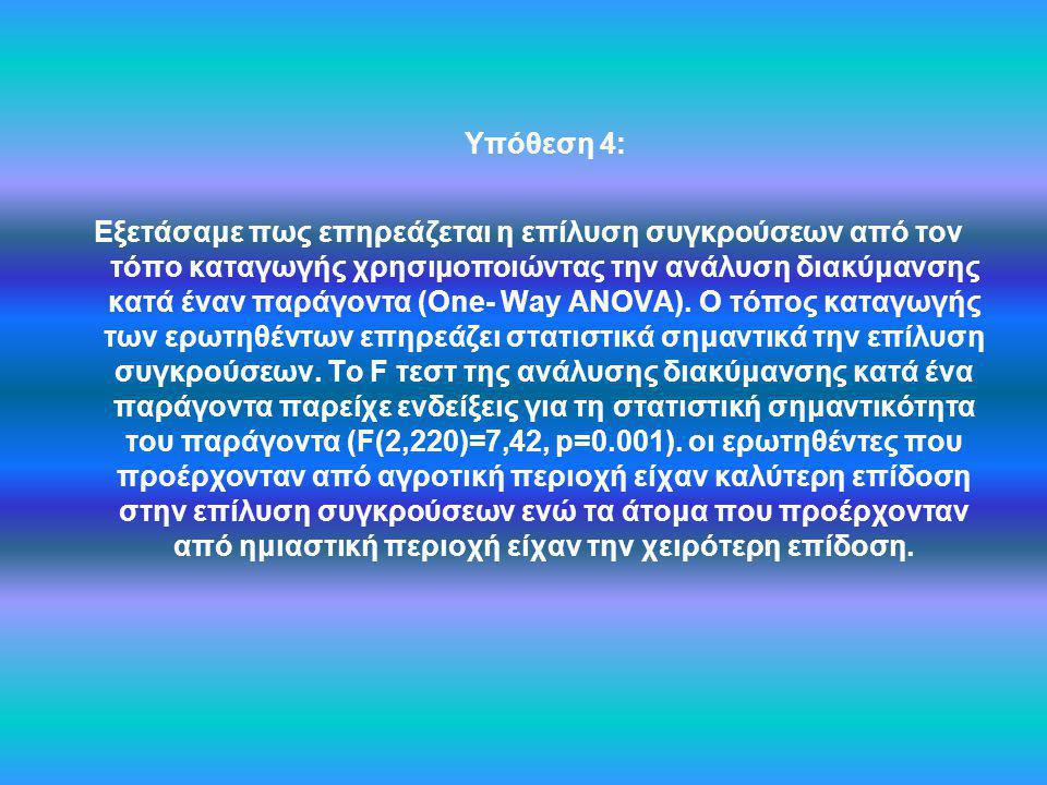 Υπόθεση 4: