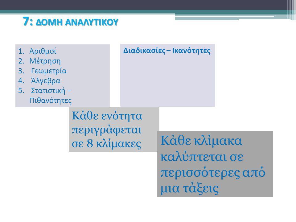 Κάθε κλίμακα καλύπτεται σε περισσότερες από μια τάξεις