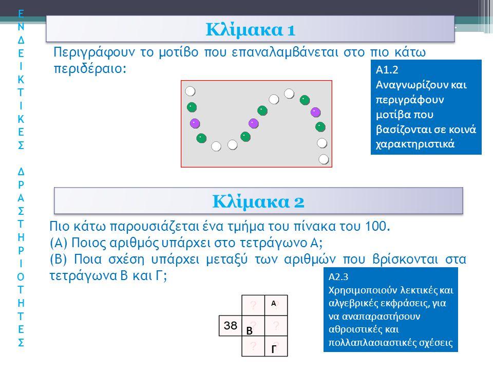 ΕΝΔΕ Ι. ΚΤ. ΚΕΣ. Δ. Ρ. Α. Σ. Τ. Η. Ο. ΤΗ. Ε. Κλίμακα 1. Περιγράφουν το μοτίβο που επαναλαμβάνεται στο πιο κάτω περιδέραιο: