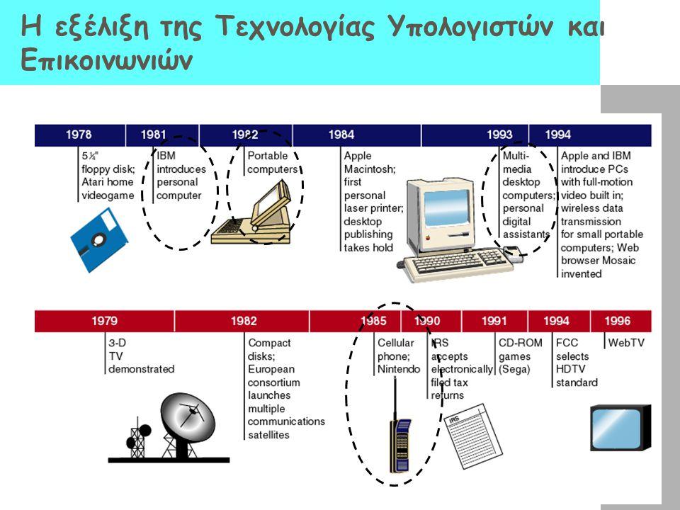 Η εξέλιξη της Τεχνολογίας Υπολογιστών και Επικοινωνιών