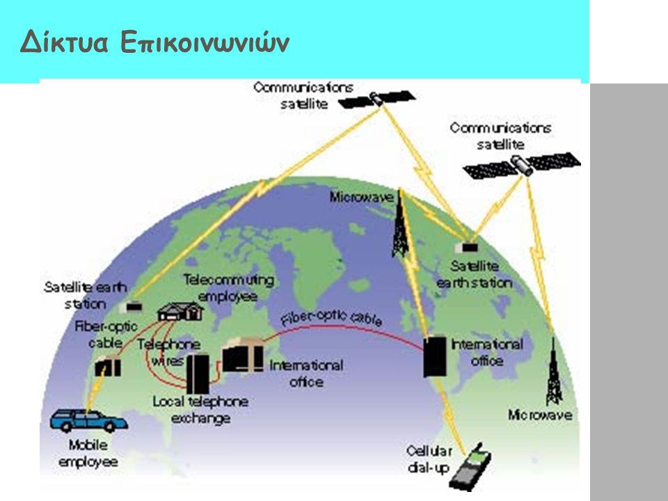 Δίκτυα Επικοινωνιών
