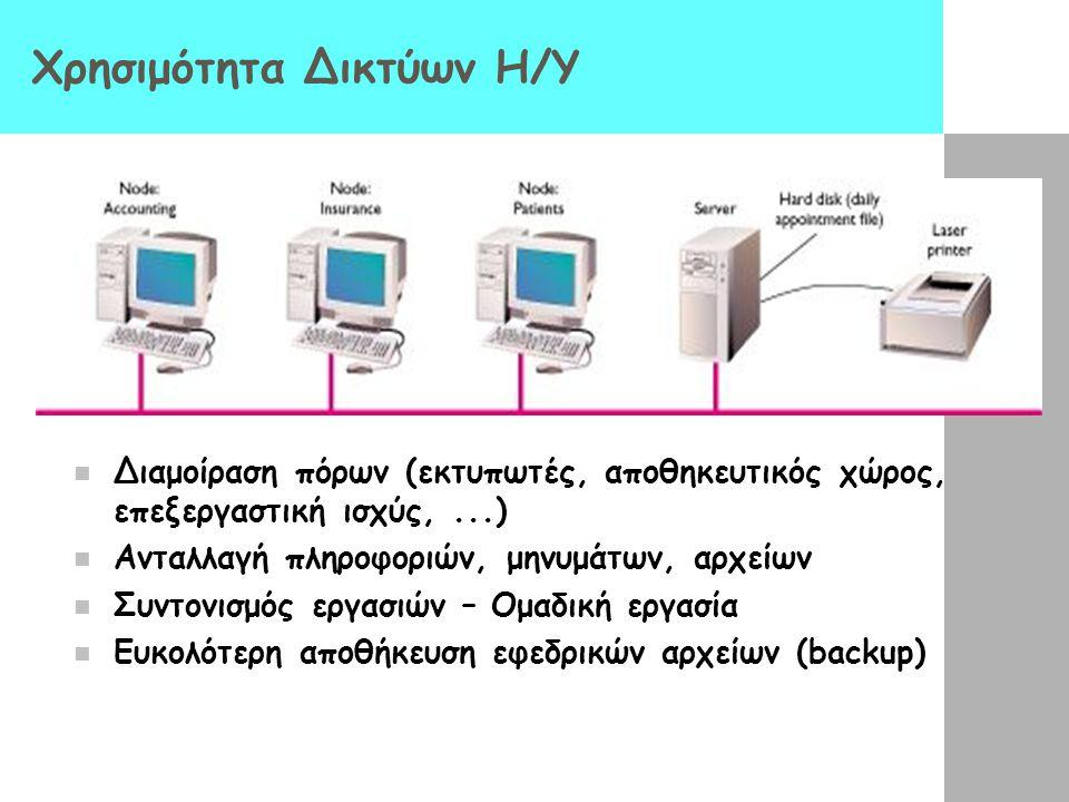Χρησιμότητα Δικτύων Η/Υ