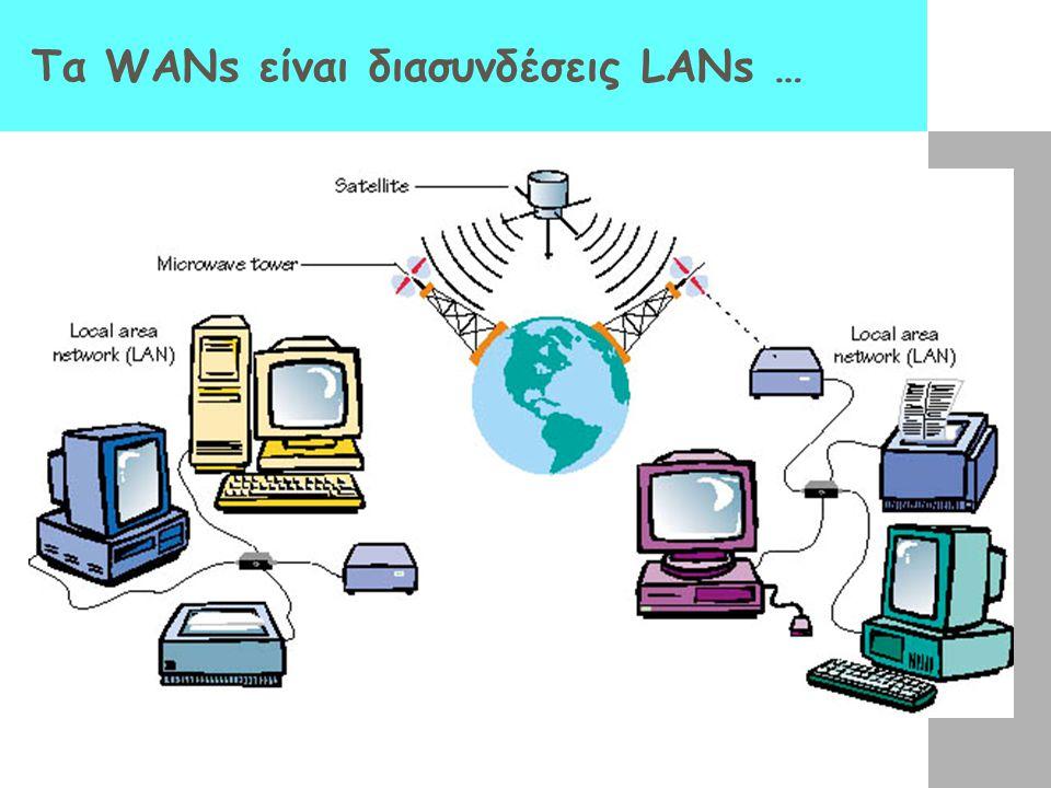 Τα WANs είναι διασυνδέσεις LANs …