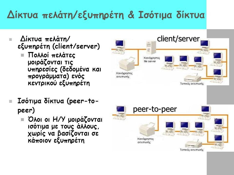 Δίκτυα πελάτη/εξυπηρέτη & Ισότιμα δίκτυα