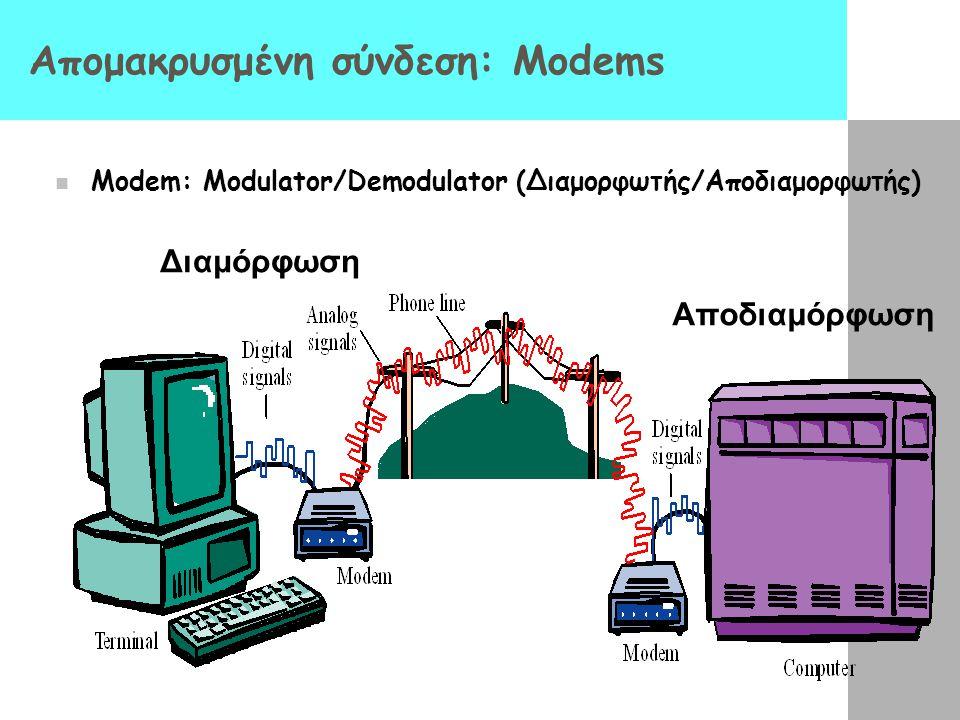 Απομακρυσμένη σύνδεση: Modems