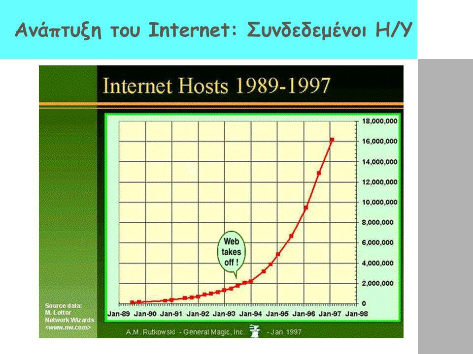 Ανάπτυξη του Internet: Συνδεδεμένοι Η/Υ
