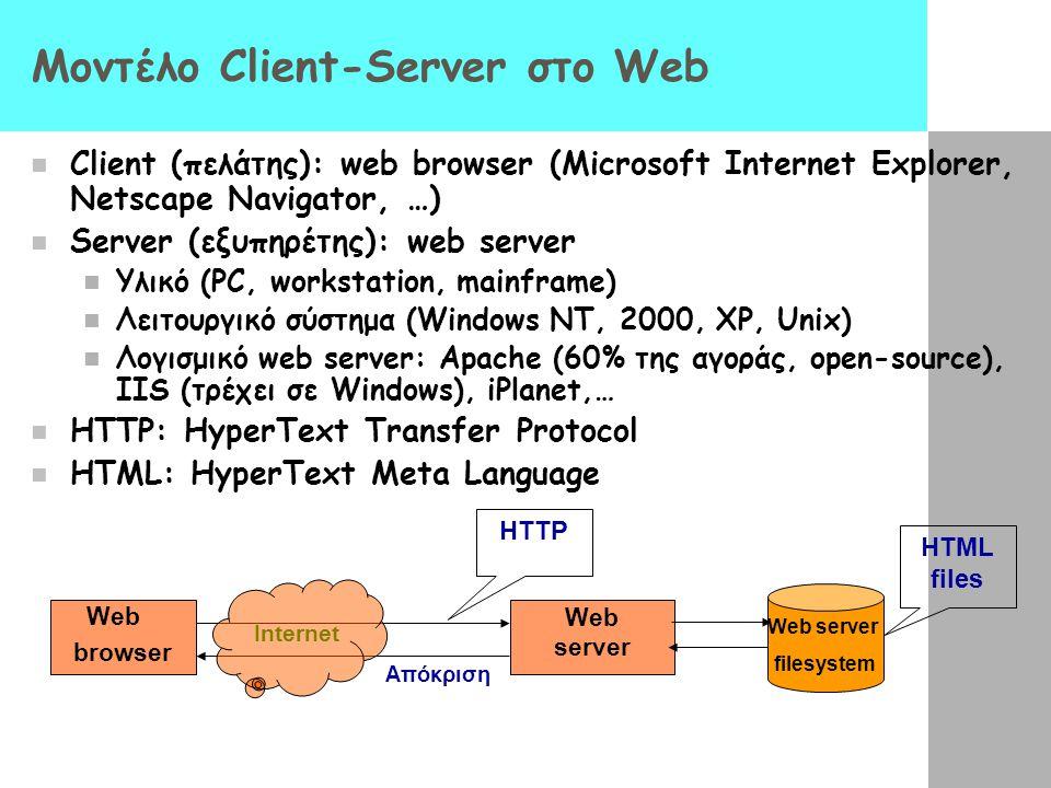 Μοντέλο Client-Server στο Web