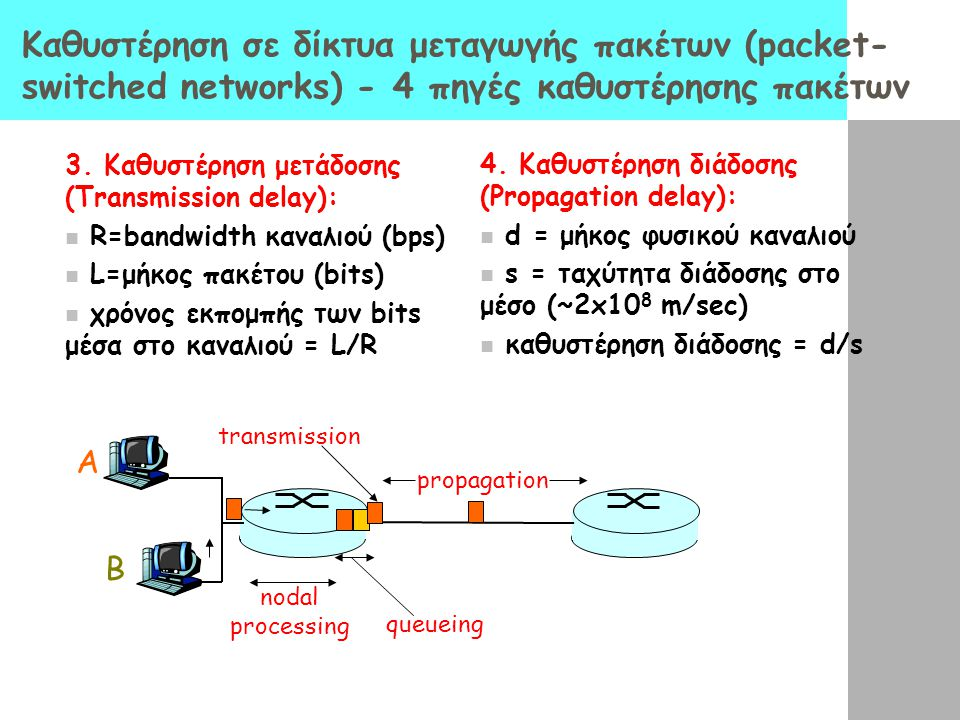 Καθυστέρηση σε δίκτυα μεταγωγής πακέτων (packet-switched networks) - 4 πηγές καθυστέρησης πακέτων