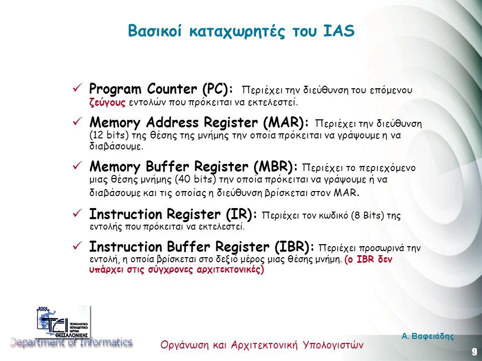 Βασικοί καταχωρητές του IAS