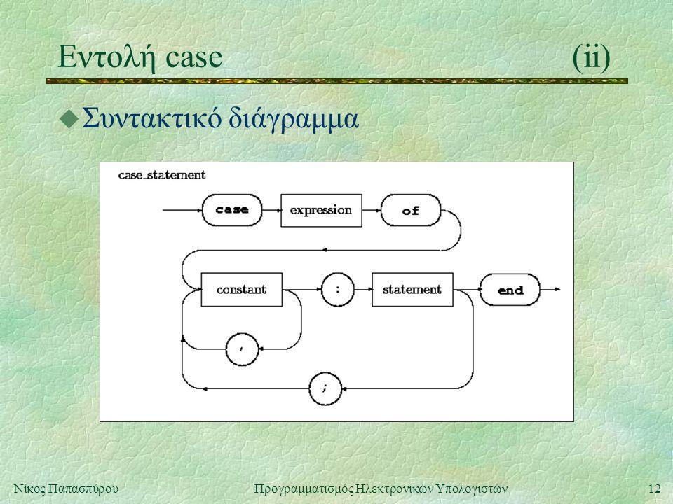 Εντολή case (ii) Συντακτικό διάγραμμα