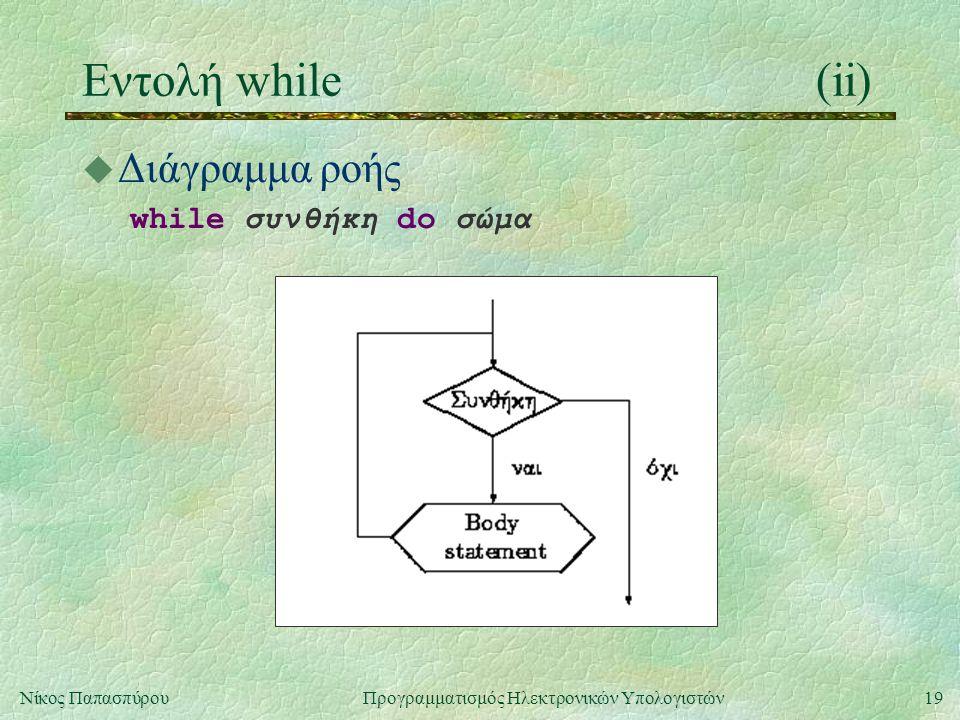 Εντολή while (ii) Διάγραμμα ροής while συνθήκη do σώμα