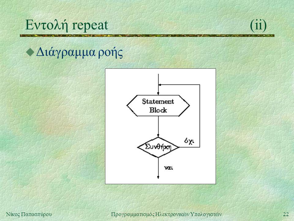 Εντολή repeat (ii) Διάγραμμα ροής