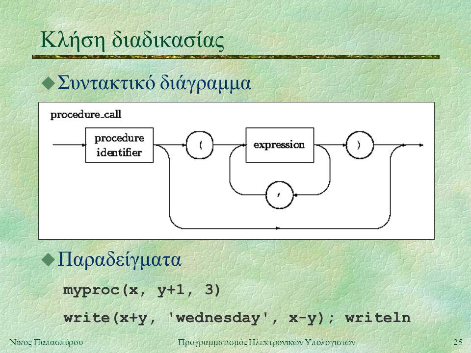 Κλήση διαδικασίας Συντακτικό διάγραμμα Παραδείγματα myproc(x, y+1, 3)