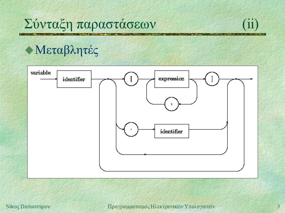 Σύνταξη παραστάσεων (ii)