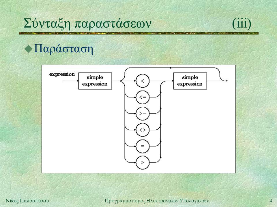 Σύνταξη παραστάσεων (iii)