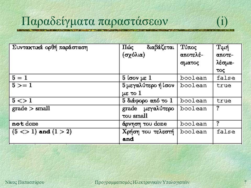 Παραδείγματα παραστάσεων (i)