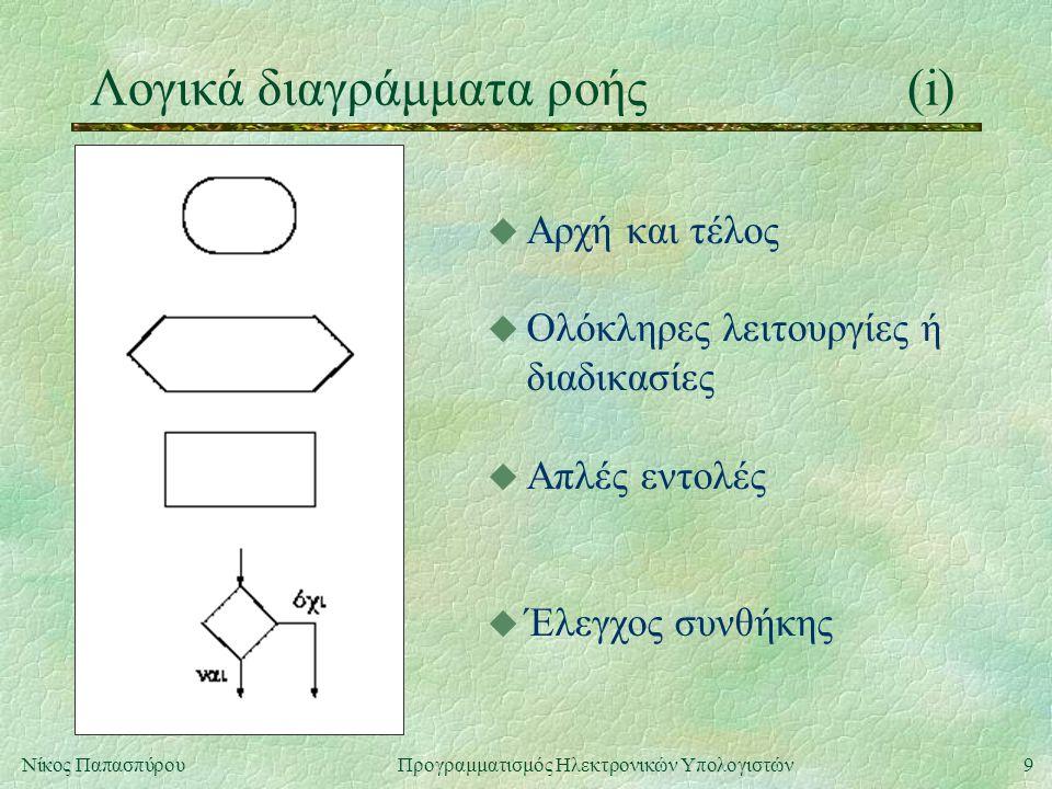 Λογικά διαγράμματα ροής (i)