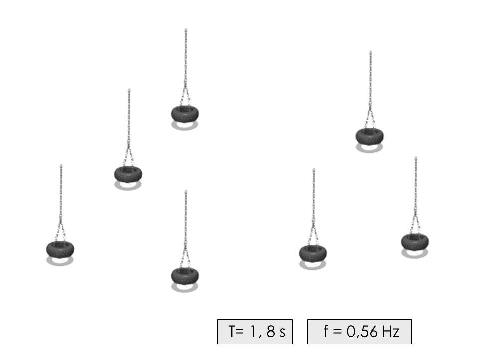 Τ= 1, 8 s f = 0,56 Hz