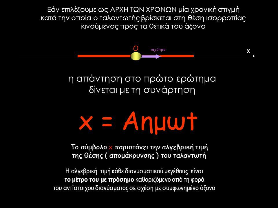 x = Aημωt η απάντηση στο πρώτο ερώτημα δίνεται με τη συνάρτηση