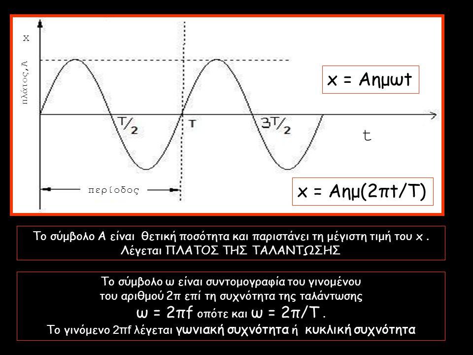 x = Aημωt t x = Aημ(2πt/Τ) ω = 2πf οπότε και ω = 2π/Τ . x