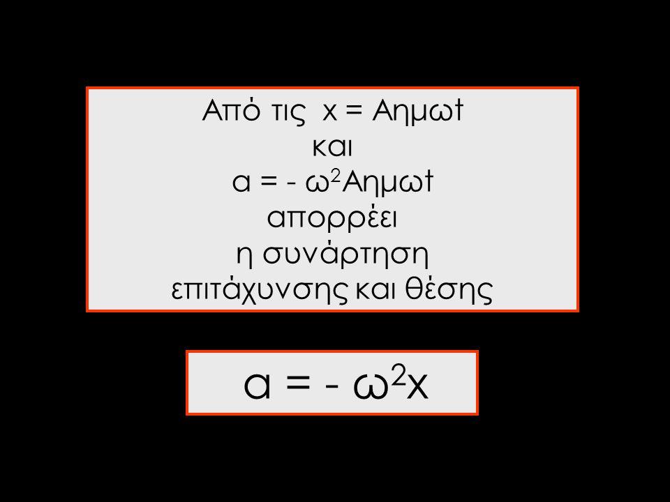 Από τις x = Aημωt και α = - ω2Aημωt απορρέει η συνάρτηση