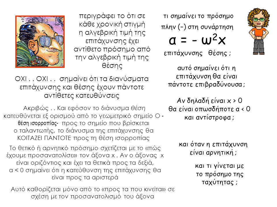 α = - ω2x τι σημαίνει το πρόσημο πλην (–) στη συνάρτηση