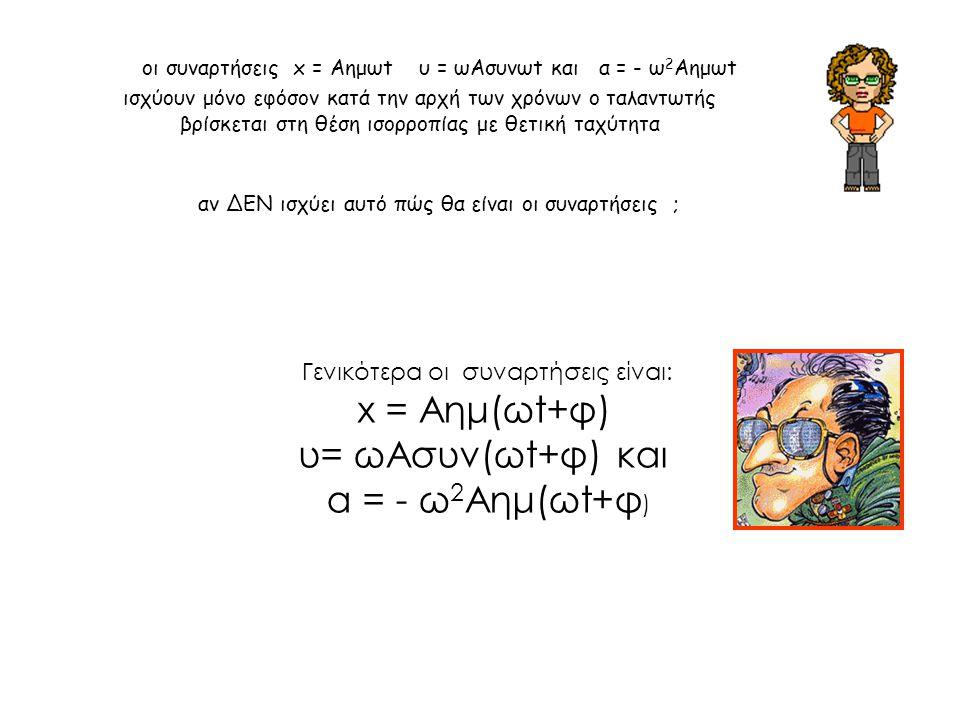 οι συναρτήσεις x = Aημωt υ = ωΑσυνωt και α = - ω2Αημωt