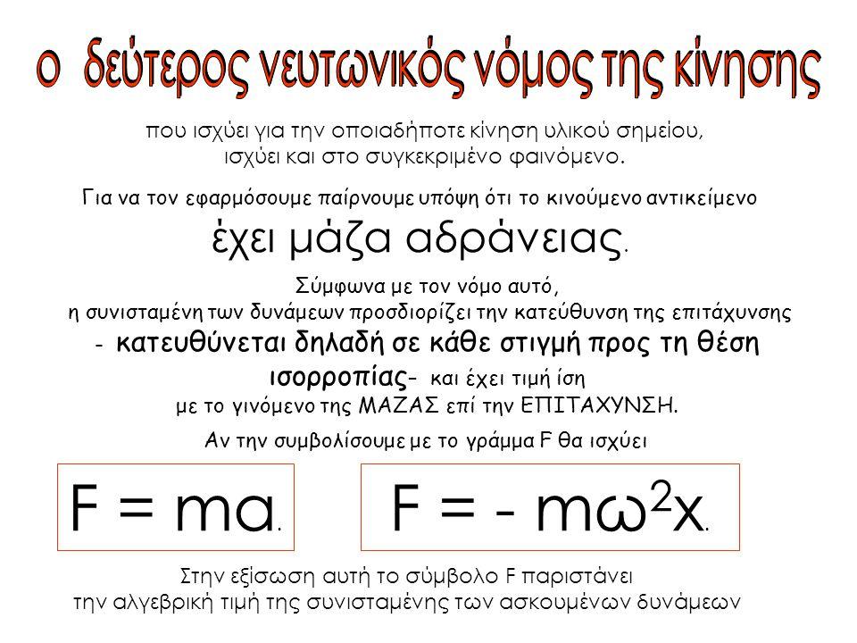 F = mα. F = - mω2x. έχει μάζα αδράνειας.