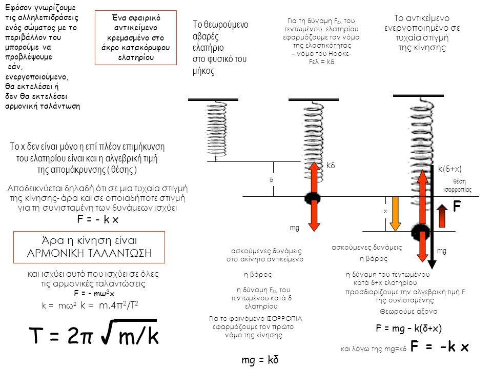Τ = 2π √m/k F F = - k x Άρα η κίνηση είναι ΑΡΜΟΝΙΚΗ ΤΑΛΑΝΤΩΣΗ