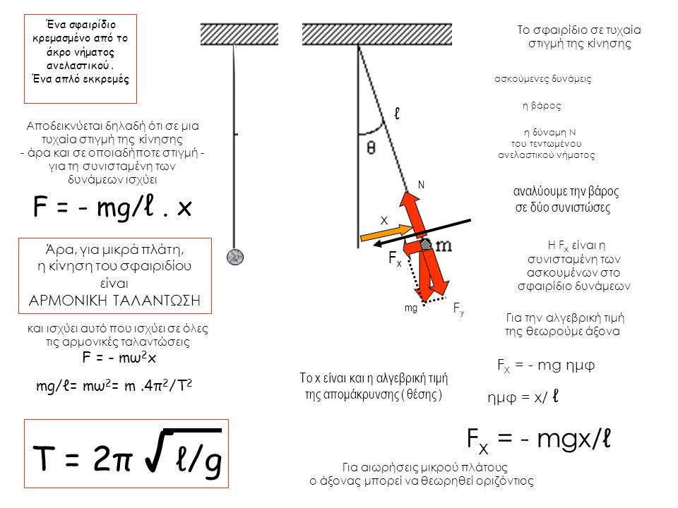 Τ = 2π √ℓ/g F = - mg/ℓ . x ℓ Fx x ΑΡΜΟΝΙΚΗ ΤΑΛΑΝΤΩΣΗ