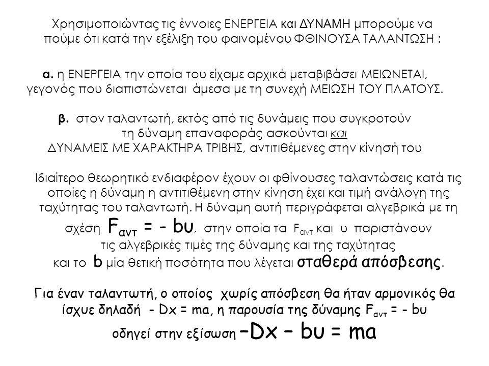 οδηγεί στην εξίσωση –Dx – bυ = ma