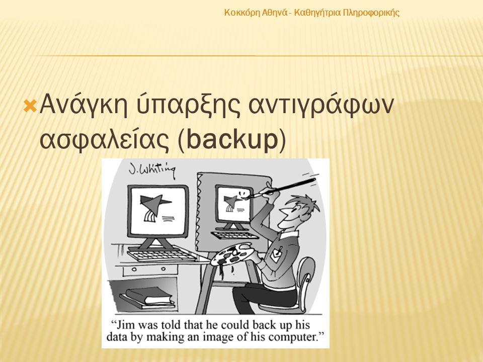 Ανάγκη ύπαρξης αντιγράφων ασφαλείας (backup)
