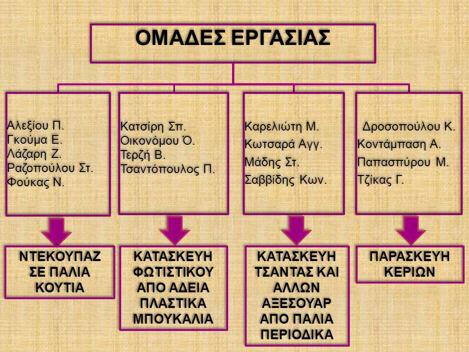 ΟΜΑΔΕΣ ΕΡΓΑΣΙΑΣ ΝΤΕΚΟΥΠΑΖ ΣΕ ΠΑΛΙΑ ΚΟΥΤΙΑ