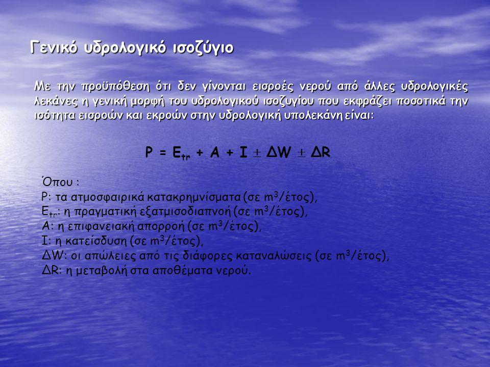 Γενικό υδρολογικό ισοζύγιο