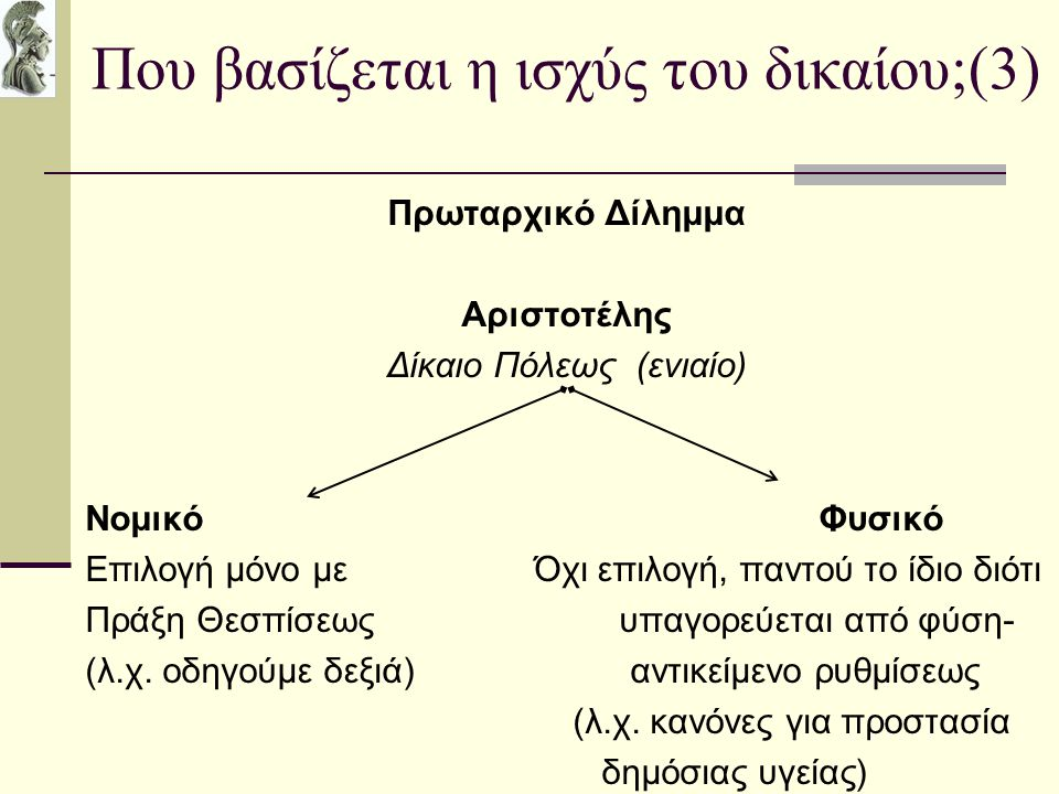 Που βασίζεται η ισχύς του δικαίου;(3)