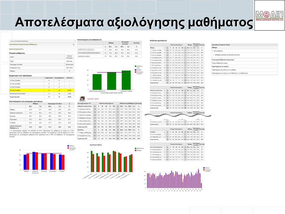 Αποτελέσματα αξιολόγησης μαθήματος