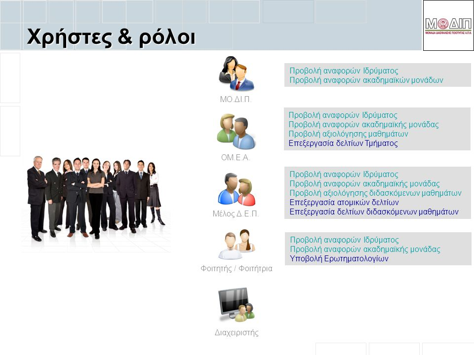 Χρήστες & ρόλοι Προβολή αναφορών Ιδρύματος