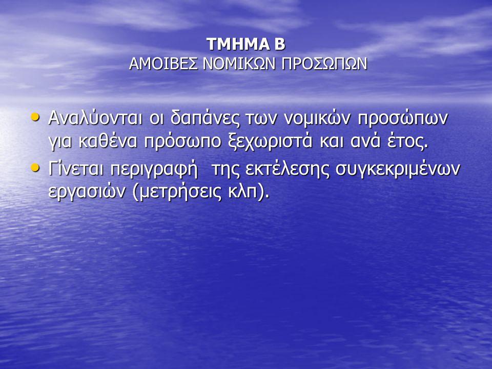 ΤΜΗΜΑ Β ΑΜΟΙΒΕΣ ΝΟΜΙΚΩΝ ΠΡΟΣΩΠΩΝ
