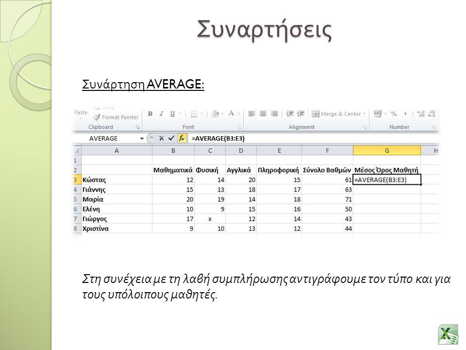 Συναρτήσεις Συνάρτηση AVERAGE: Στη συνέχεια με τη λαβή συμπλήρωσης αντιγράφουμε τον τύπο και για τους υπόλοιπους μαθητές.