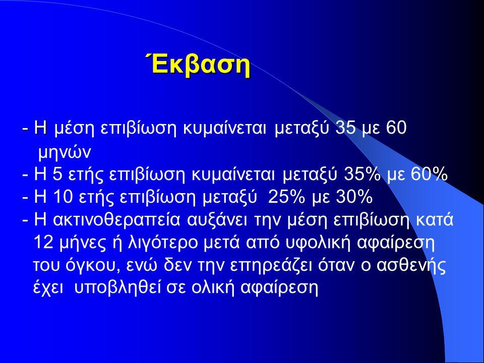 Έκβαση - Η μέση επιβίωση κυμαίνεται μεταξύ 35 με 60 μηνών