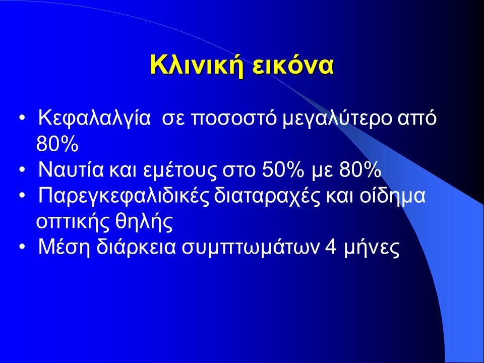 Κλινική εικόνα Κεφαλαλγία σε ποσοστό μεγαλύτερο από 80%
