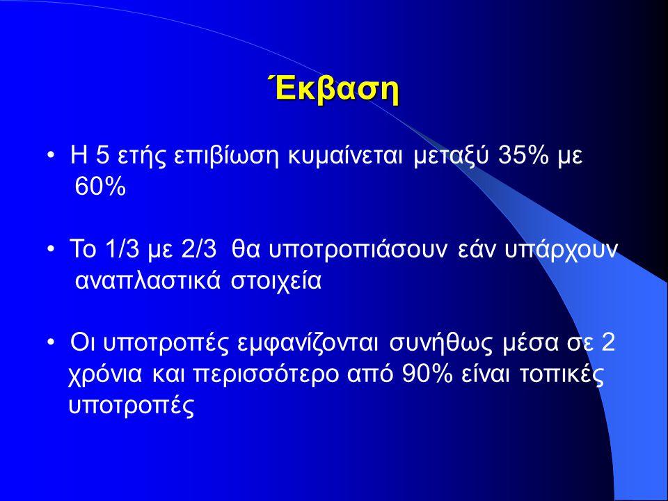 Έκβαση Η 5 ετής επιβίωση κυμαίνεται μεταξύ 35% με 60%