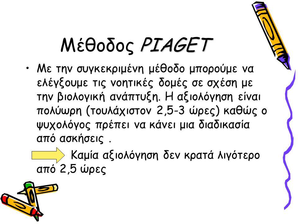 Μέθοδος PIAGET