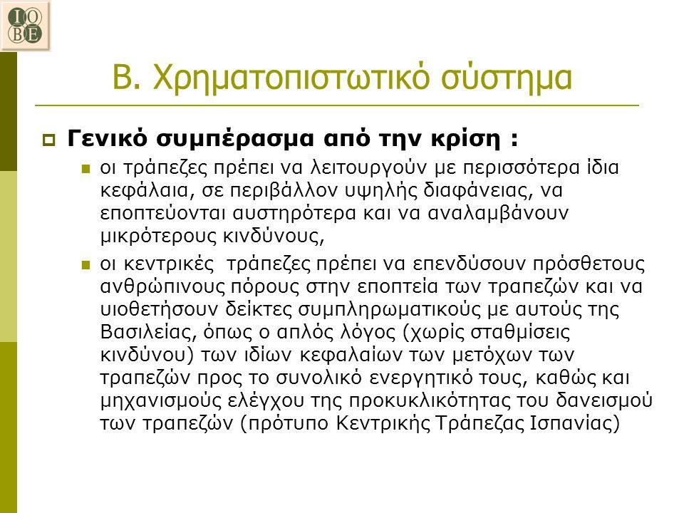 Β. Χρηματοπιστωτικό σύστημα