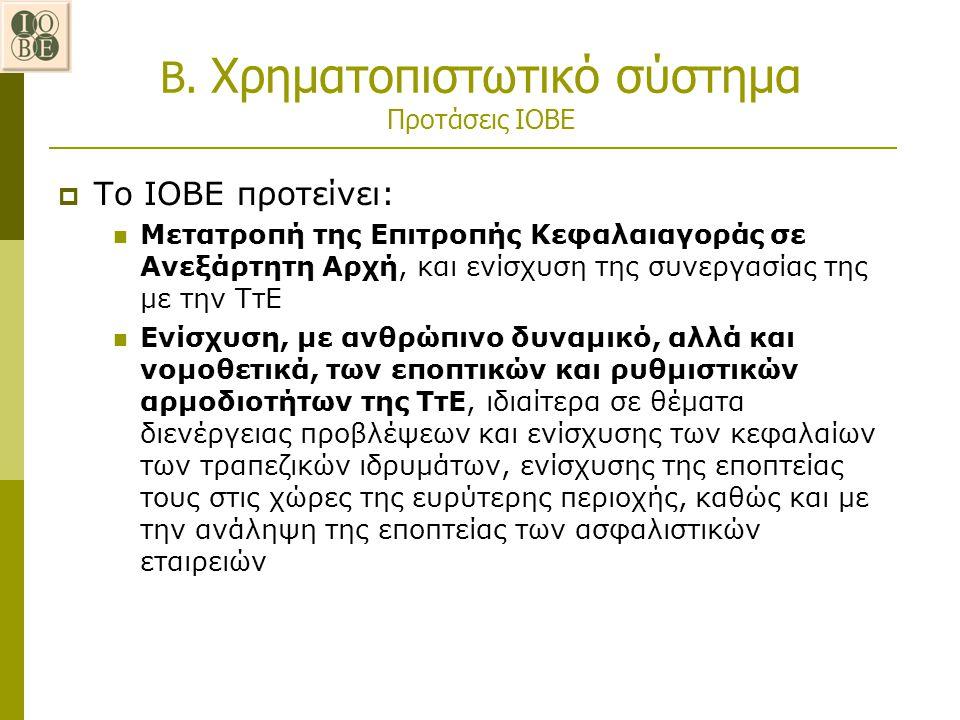 Β. Χρηματοπιστωτικό σύστημα Προτάσεις ΙΟΒΕ