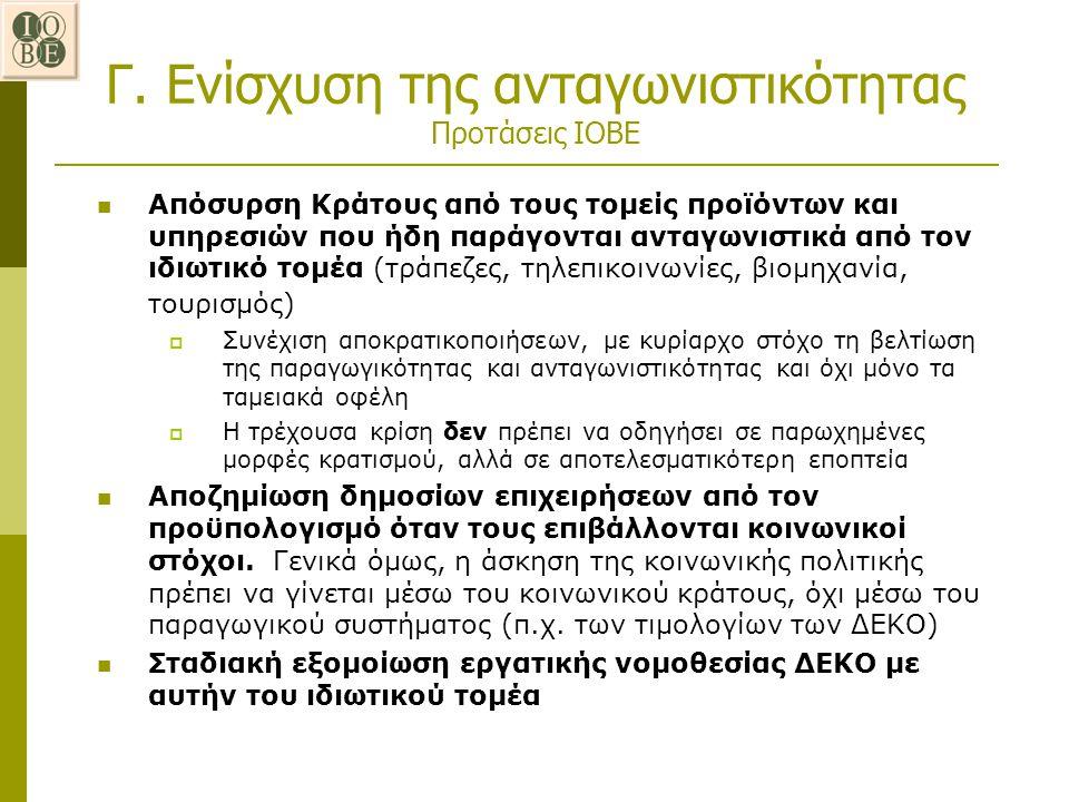 Γ. Ενίσχυση της ανταγωνιστικότητας Προτάσεις ΙΟΒΕ