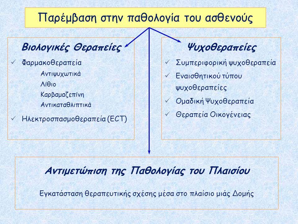 Παρέμβαση στην παθολογία του ασθενούς